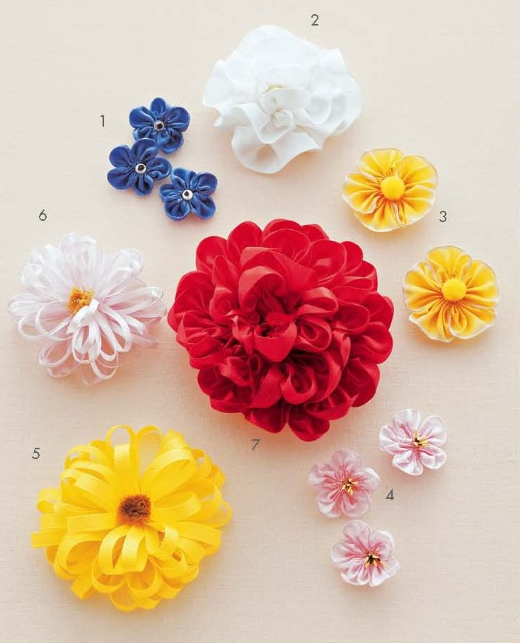 Useful crafts to make finish the ends of the ribbon for Ribbon crafts to make