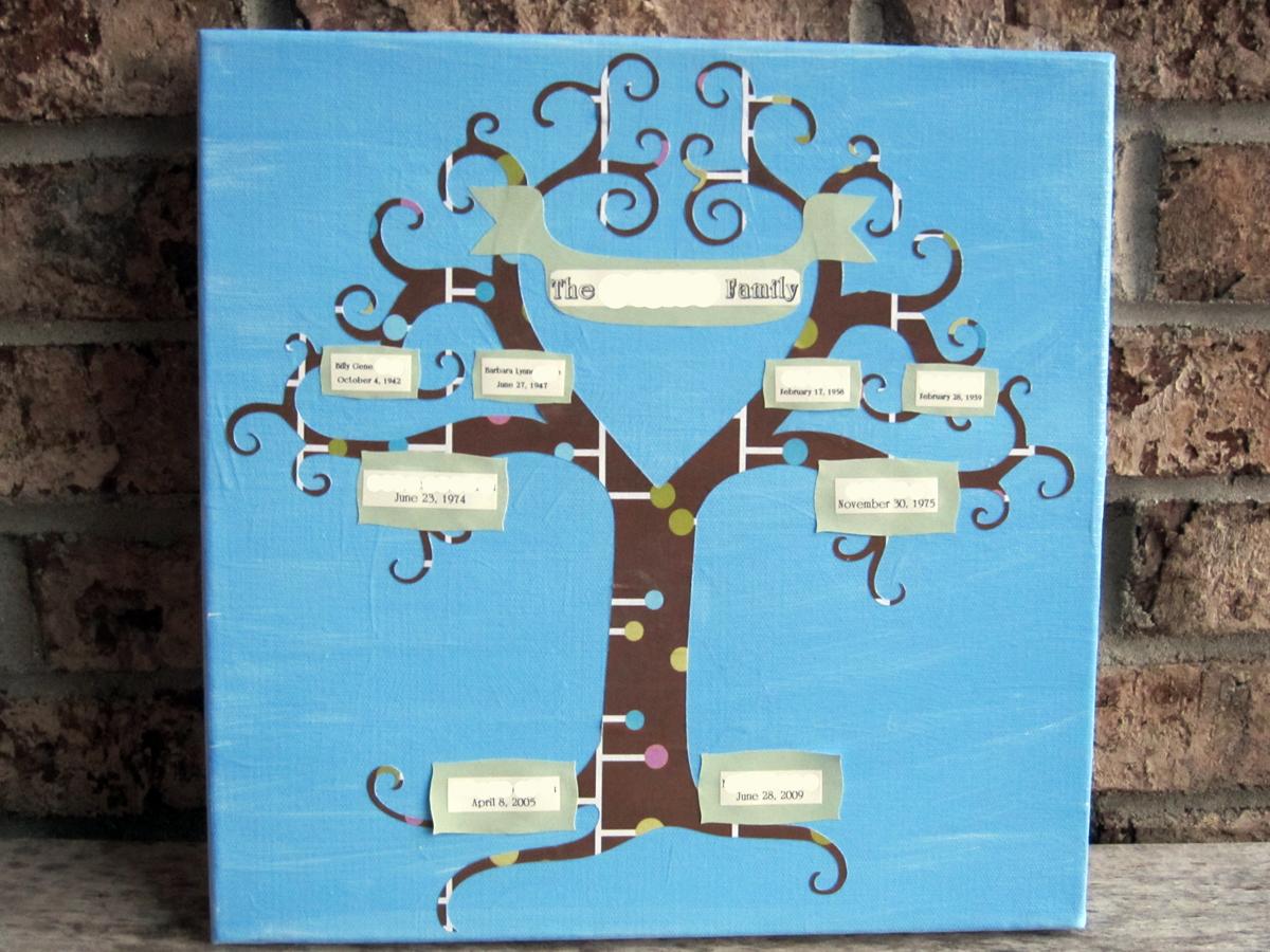 Схемы генеалогического дерева 49