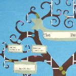Make a family tree with Sure Cuts a Lot