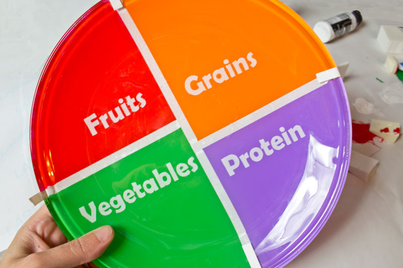 DIY MyPlate food pyramid plate & Make your own MyPlate food pyramid plate | Chica and Jo