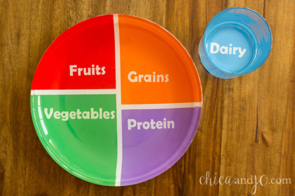 Make your own MyPlate food pyramid plate