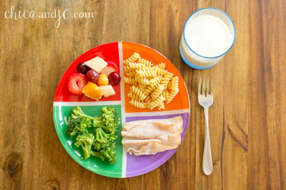 DIY MyPlate food pyramid plate